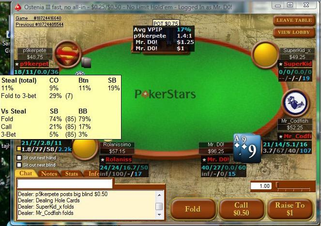 Online poker tournament software