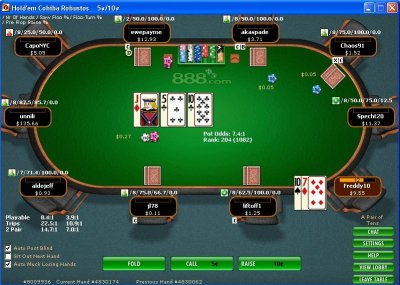 Poker stakes explained