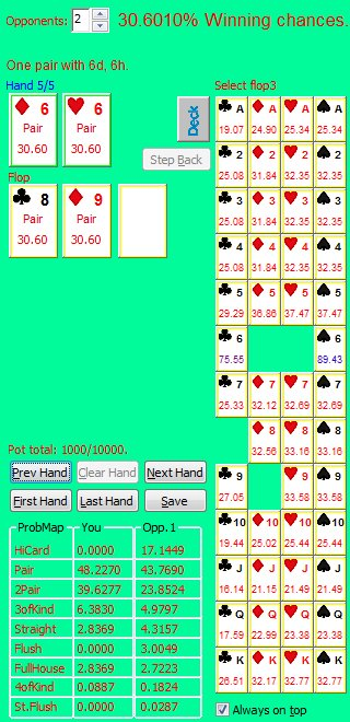 Another feature that can be useful when first starting to learn poker is the Deck. When clicking on the Deck, you will see all of the hands that beat your