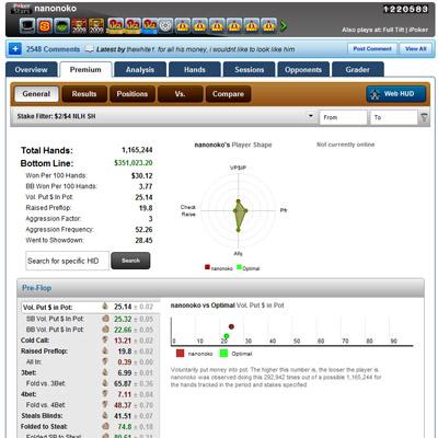 Ptr poker database