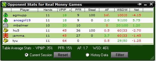 Poker statistics pfr